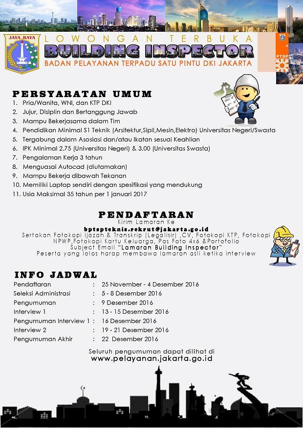 Image Result For Info Cpns Jakarta